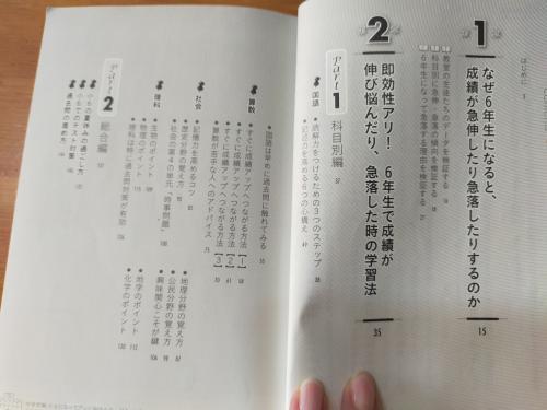 本の目次の写真